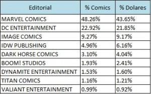 Top-Comics-USA